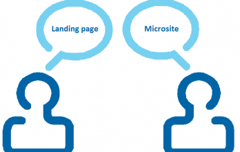 landing page microsite
