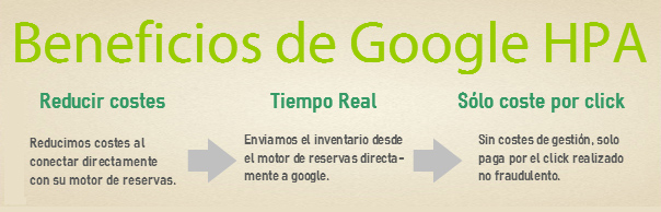 beneficios de implementar google price ads con motor reservas neobookings