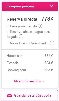 comparador de precios de The Hotels Network